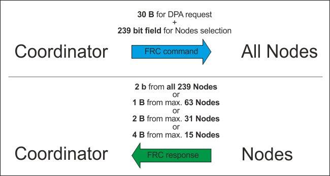 /static/media/frc-principle.b7793dcc.jpg